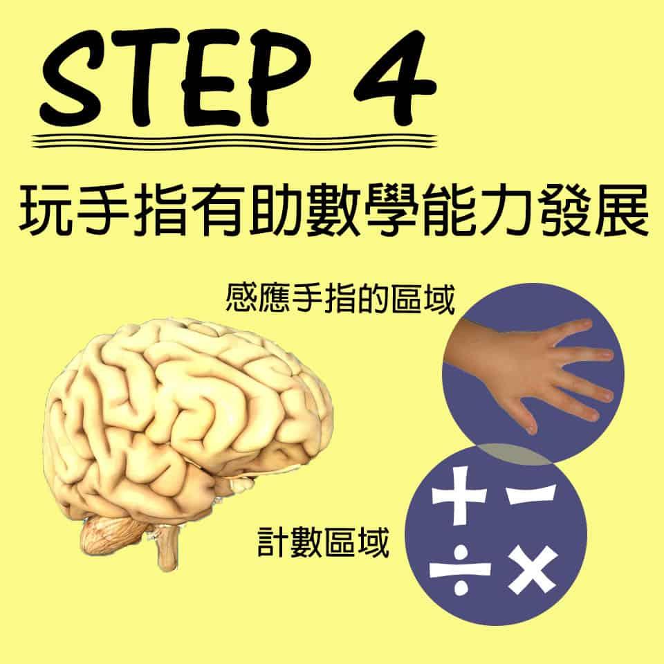 玩手指遊戲中學習數學