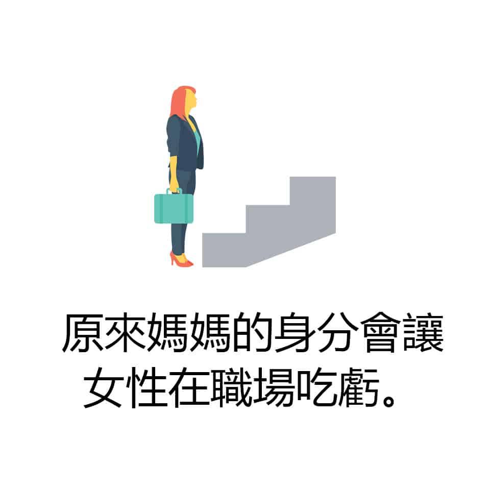 原來媽媽的身分會讓女性在職場吃虧。